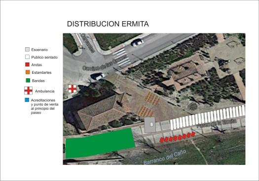 Distribución Ermita